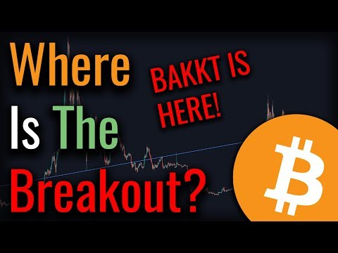 bakkt-is-live!---but-why-is-bitcoin-not-moving?