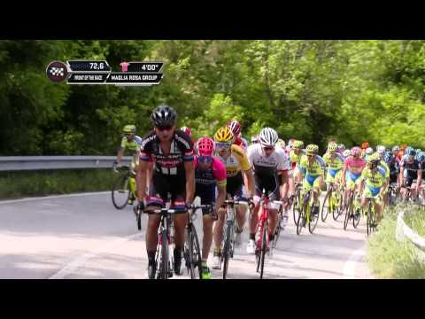 Giro d'Italia highlights from stage 6