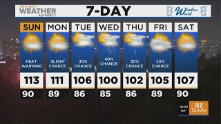 FORECAST: Storms clear out, hot Sunday ahead