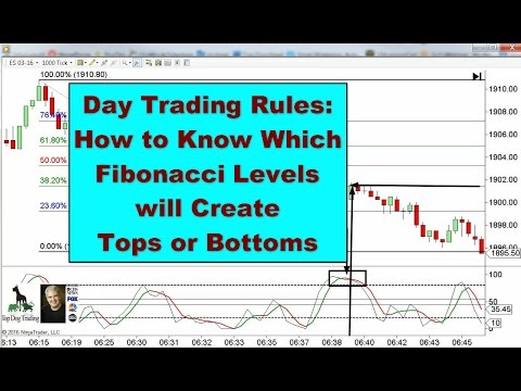 Day Trading Rules - Which Fibonacci Levels will Create Tops or Bottoms