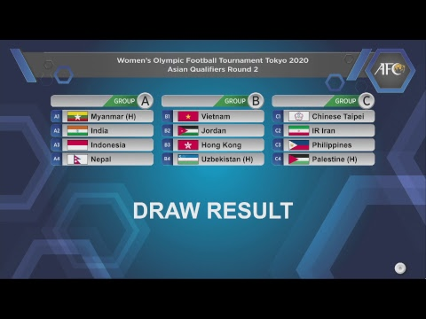 2020 Asian Games Football.Women S Olympic Football Tournament Tokyo 2020 Asian Qualifiers Round 2