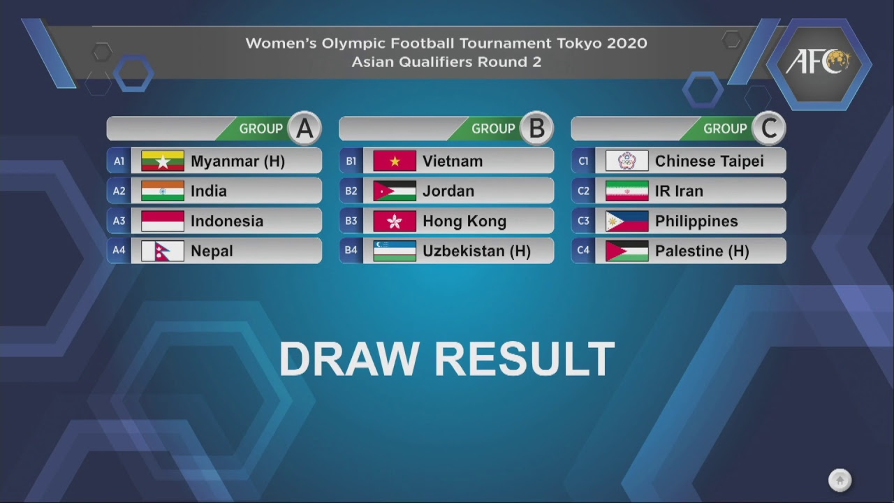 Women S Olympic Football Tournament Tokyo 2020 Asian Qualifiers Round 2 Youtube