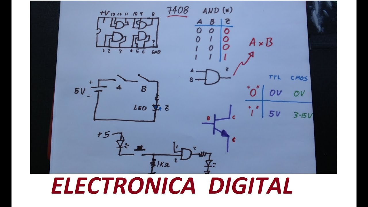 Circuito Xor : Curso electrónica digital básica compuertas lógicas and