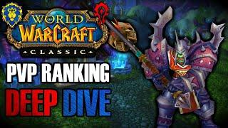 PvP Honor Ranking Deep Dive w/ Atacas | Classic WoW