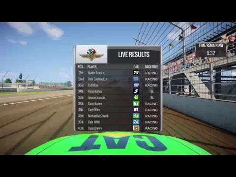 NASCAR Heat 2 Online (INDY 80 Lap)