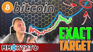 AMAZING Bitcoin Indicator That NEVER Failed Predicts $350'000!!!