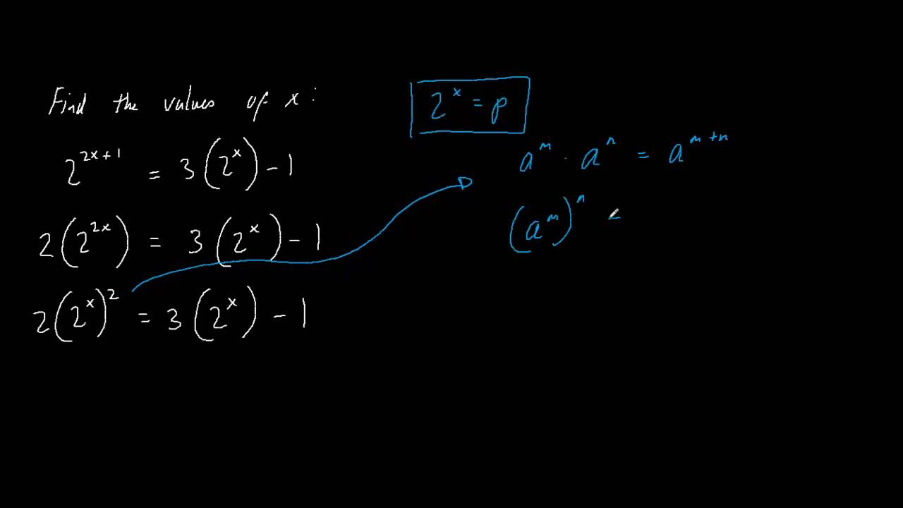 Find The Value Of X When It Becomes An Exponential Power ...