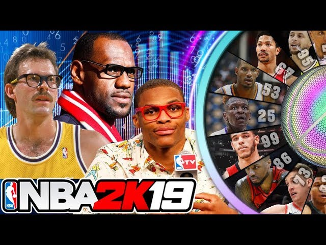 Rad der NBA 2K19 Attribute + video