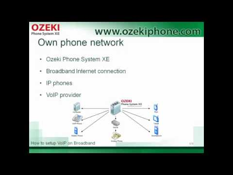 How to Setup VoIP Network on Broadband Internet Connection, How to Have Modern Communication System