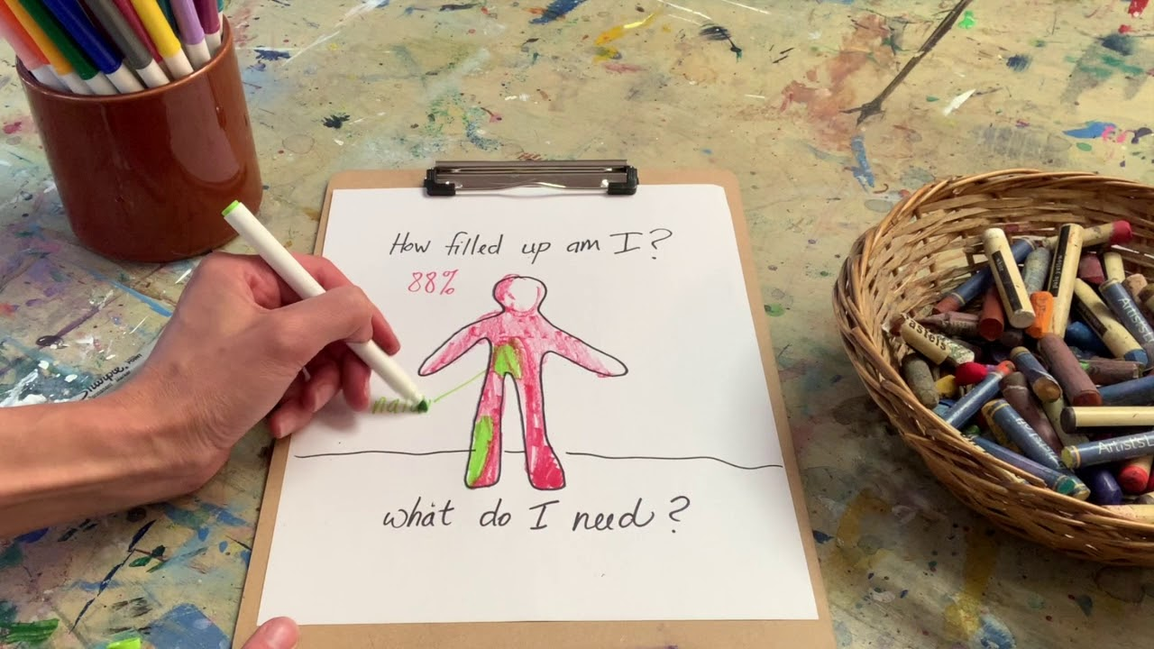 5 Minute Mindfulness Drawing Meditation: How Filled Up Am I?