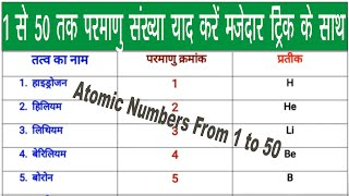 GK Trick | आवर्त सारणी, Periodic Table | Railway Group D, SSC, CGL GD