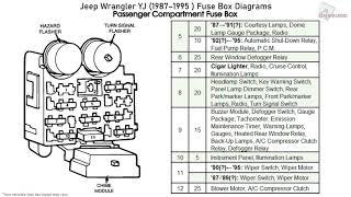 15 Top Photos 1995 Jeep Cherokee Sport Fuse Box Diagram