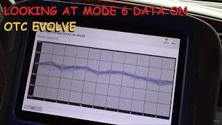 Looking At Mode 6 With The OTC Evolve