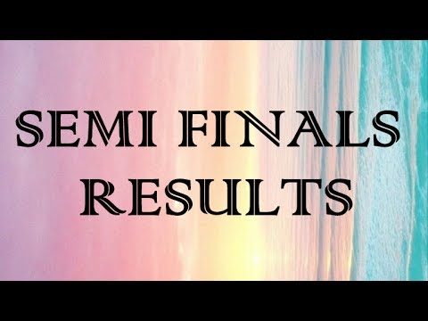SUMMER SONG CONTEST #2 | SEMI FINAL RESULTS | TASHKENT - UZBEKISTAN
