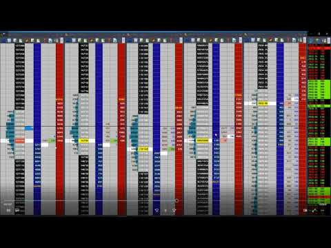 Order flow trading April 25 -  FGBL ( Bund)  and ZN (10 year note)  Futures scalping