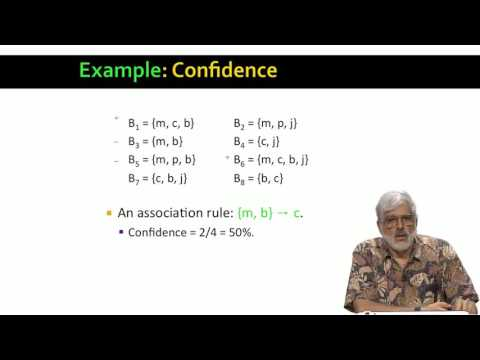 20. Frequent Itemsets | Mining of Massive Datasets | Stanford University