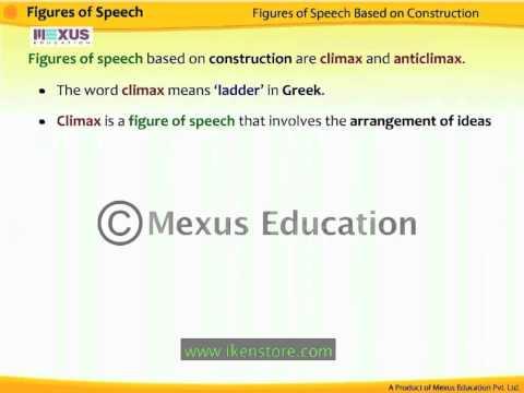 Figures of Speech - By Iken Edu