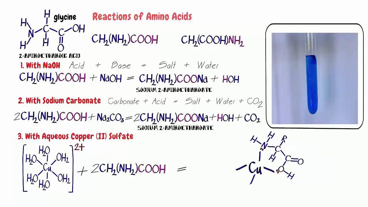Sodium hydroxide symbol choice image symbol and sign ideas sodium hydroxide symbol choice image symbol and sign ideas hydroxide formula sodium hydroxide formula buycottarizona buycottarizona buycottarizona