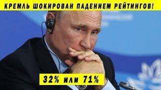 ПРАВДА О РЕЙТИНГЕ ПУТИНА 32% или 71% ВЦИОМ РОССТАТ ОРЕШКИН