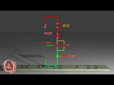 dol starter control circuit diagram animation explain youtube Lamp Wiring Diagram