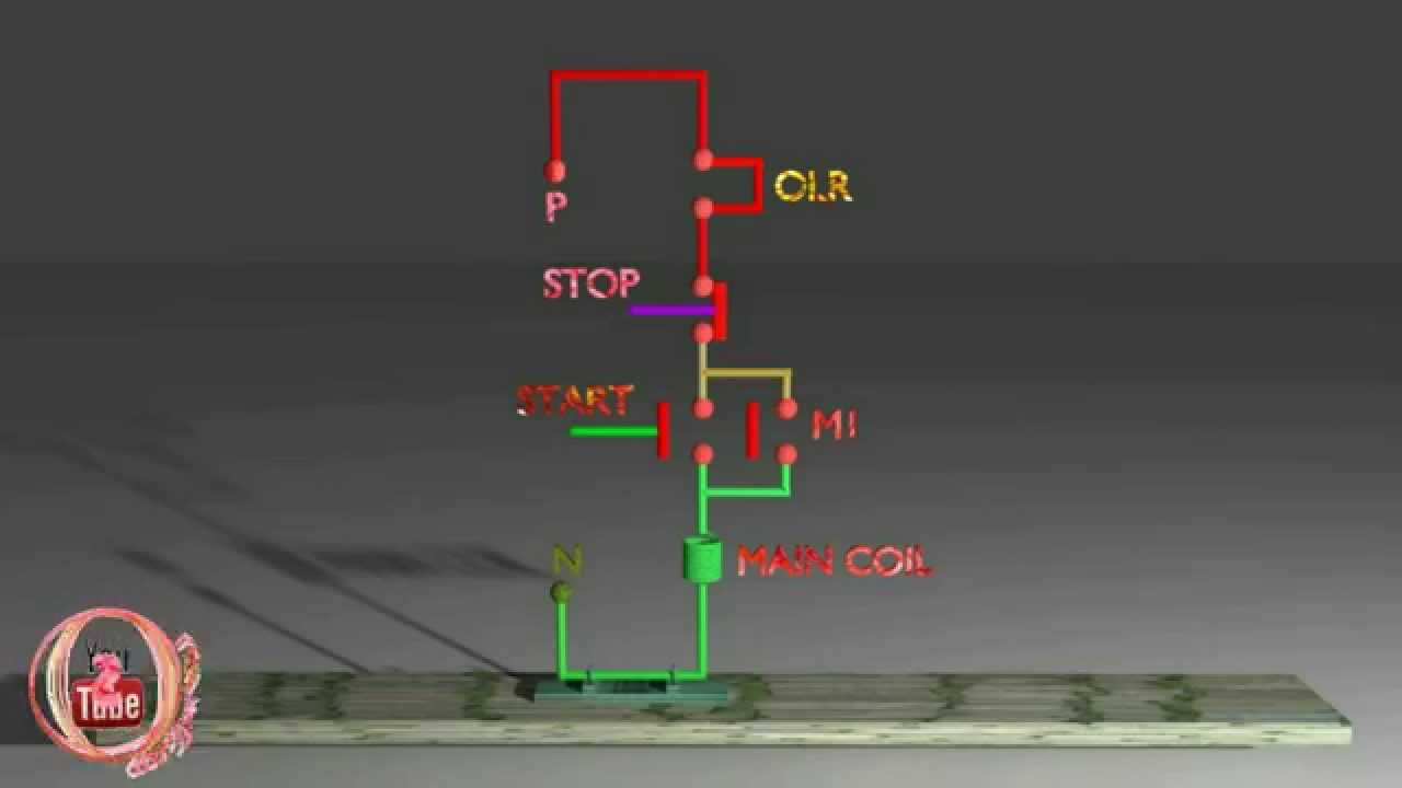 DOL starter control circuit diagram animation explain