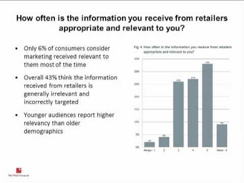 Multi-Channel Retail Strategy: What Makes Consumers Tick?