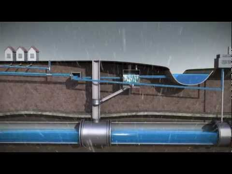 Sewer System Animation for Public Works - MMSD