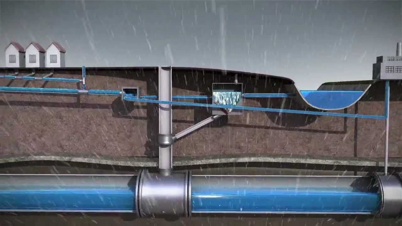 Sewer System Animation For Public Works Mmsd Youtube