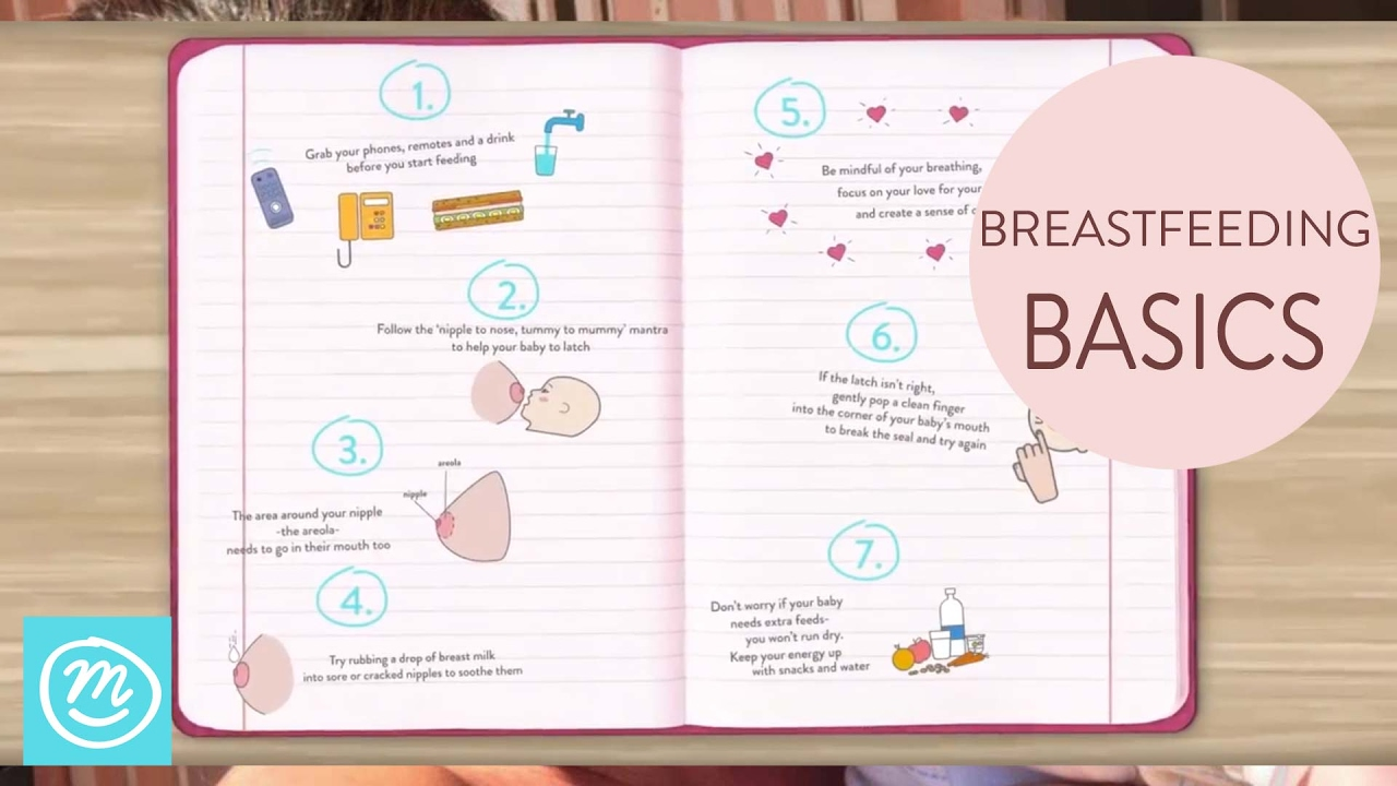 Channel Mum Basics How To Breastfeed Our 7 Step Breastfeeding
