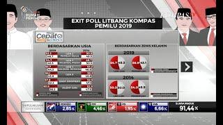 """[Eksklusif] Membahas """"Exit Poll"""" Litbang Kompas di Pilpres 2019 [1]"""