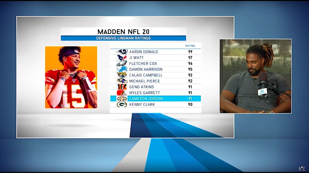Saints De Cameron Jordan Is Not Happy With His Madden Nfl 20 Player Rating The Rich Eisen Show