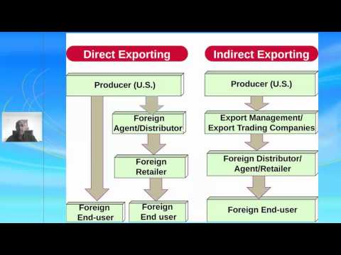 Approaches To Exporting - YouTube
