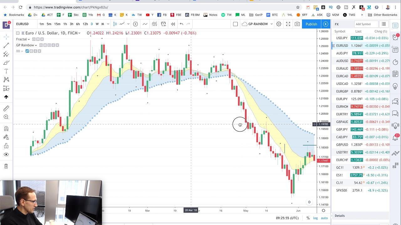 centų akcijų prekybos sistemos