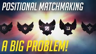 Positional Matchmaking is a Problem! League of Legends