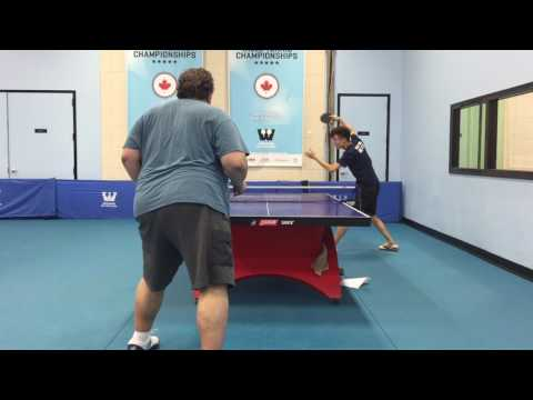 Angus Fong vs Larry Bavly