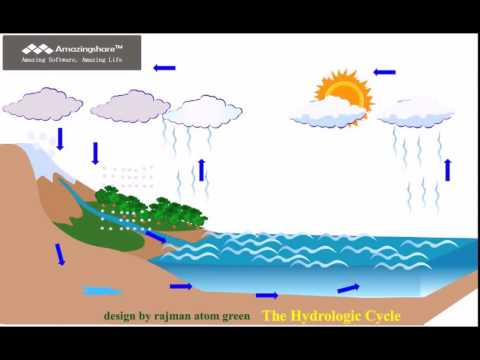 hydrologic cycle water cycle youtube