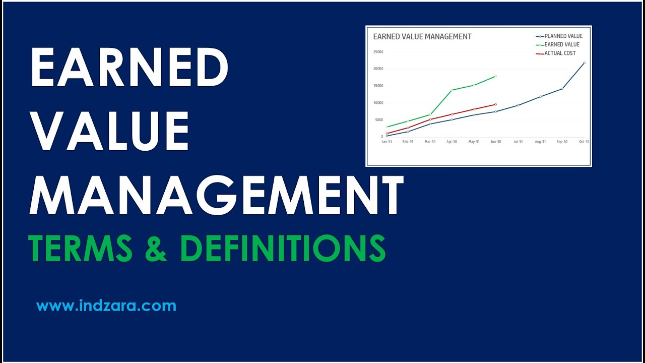 Free earned value management template evm in excel.