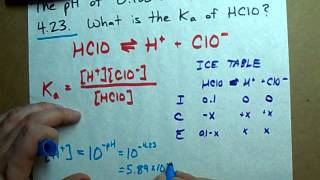 Find the Ka of an acid (Given pH) (0.1 M Hypochlorous acid) EXAMPLE