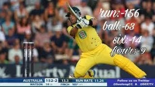 WORLD HIGHEST RECORD IN T20 BY ARON FINCH 156 OF 63 ||AUSTRALIA LOVER MUST WATCH||subscribe