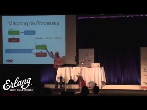 Peer Stritzinger - Heavy Industry Erlang