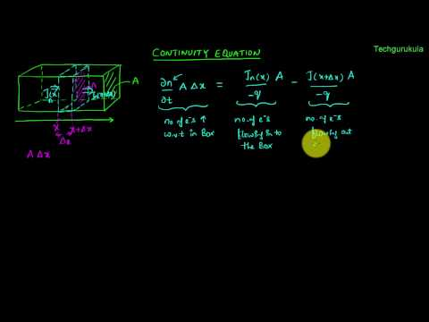 Electronic Devices: Continuity equation