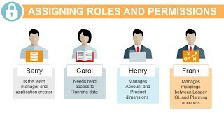 Setting Up Roles and Permissions in Enterprise Data Management video thumbnail