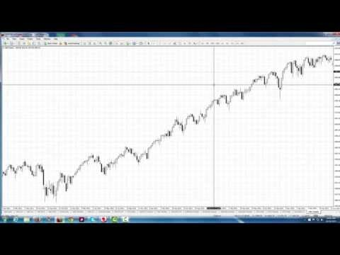 S&P 500 Index Day Trading Ideas& Analysis