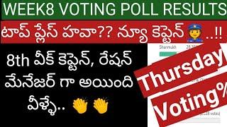 Week8 Voting polls results    New Captain and RM??    Manas Vs Sriram    @TELUGU MiNi TALKiES