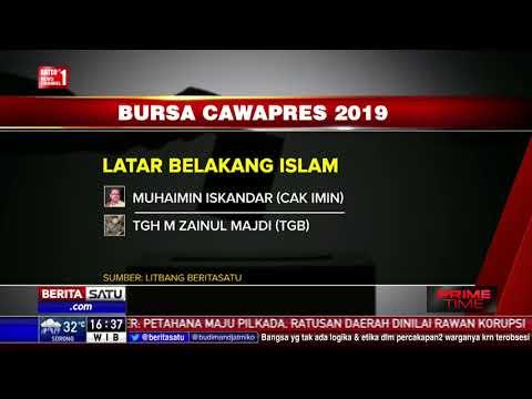 Survei LSI: 12 Nama Kandidat Cawapres Pendamping Jokowi