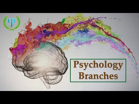 Branches of psychology - Psychology Lecture 2