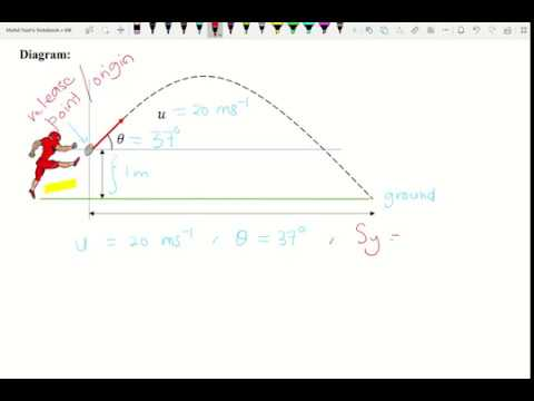3.-projectile-motion