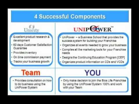 Best network marketing strategies youtube for unicity dsp best network marketing strategies youtube for unicity colourmoves