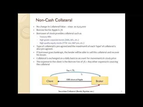 SBL - Collateral Management
