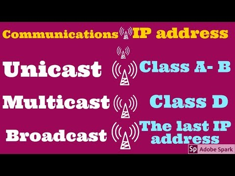 Types Of Communication In NETWORKS | Video 11 - Networking Basic Course